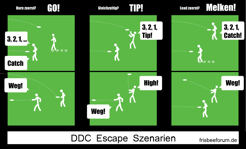 Escape Overview